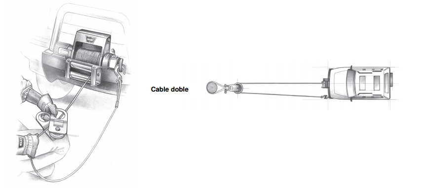 cable-doble