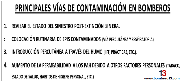 principales-vias-contaminacion